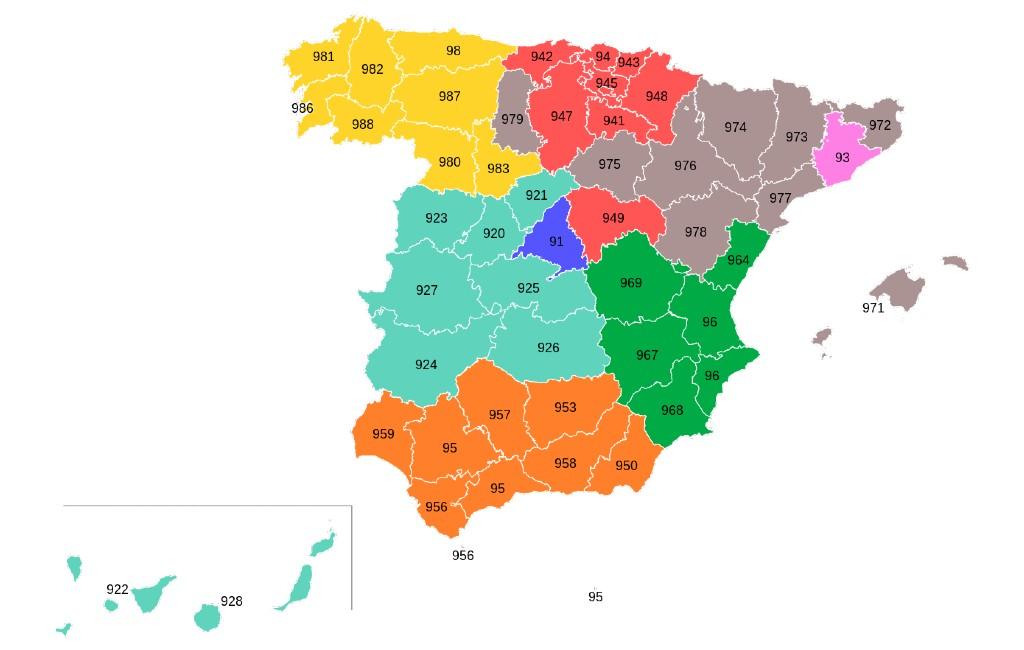 Uitleg telefoonnummers in Spanje